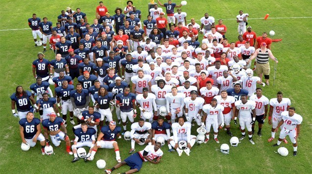 2014 0 Roster Oklahoma Panhandle State University Athletics
